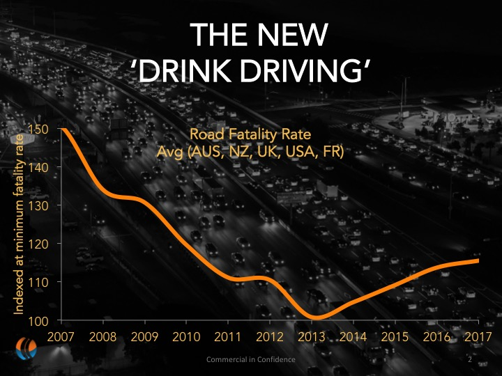 Road Fatality Rate.jpg