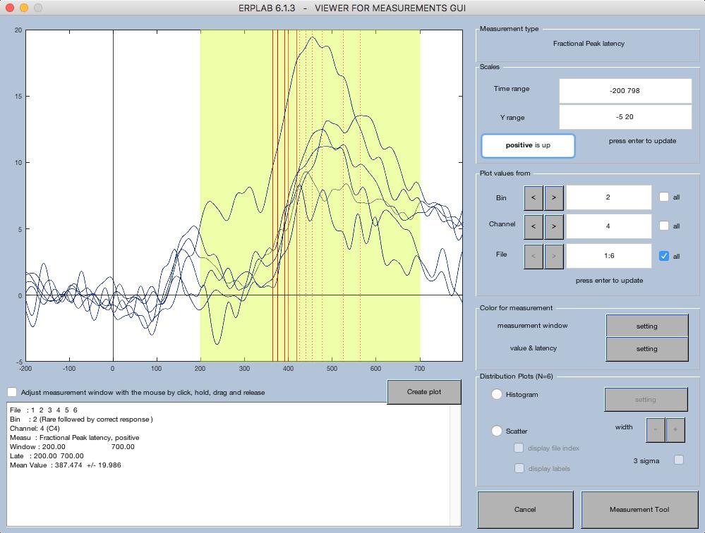 ERPLAB Measurement Tool.png