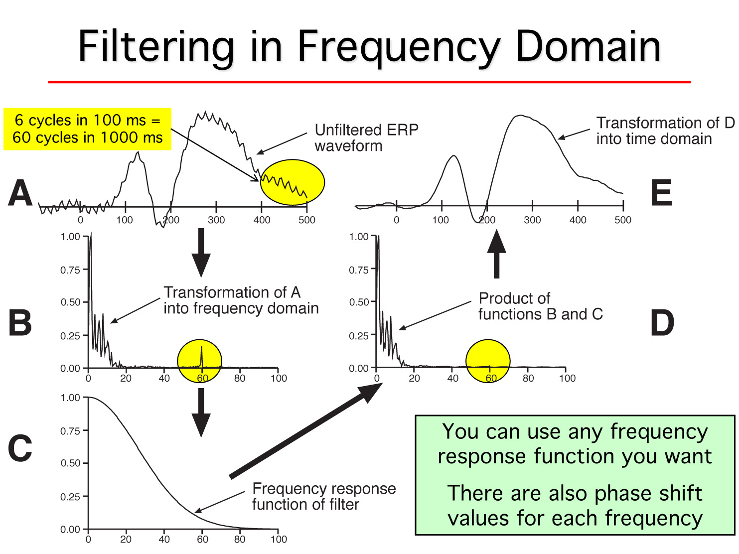 filtering in frequency domain.jpg