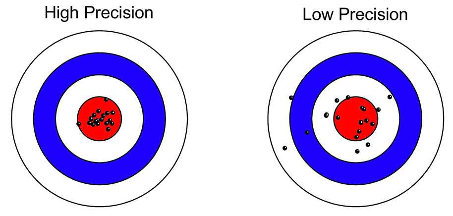 Precision from Brandmaier 2018.jpg