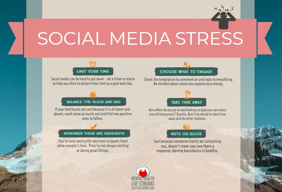 social media stress 1.0.png