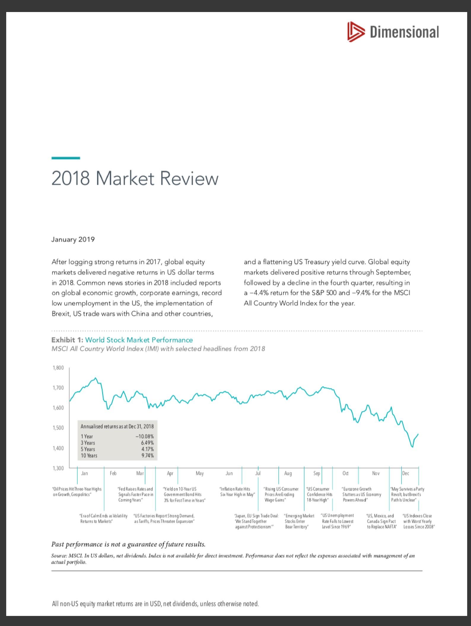 DFA 2018 Market Review