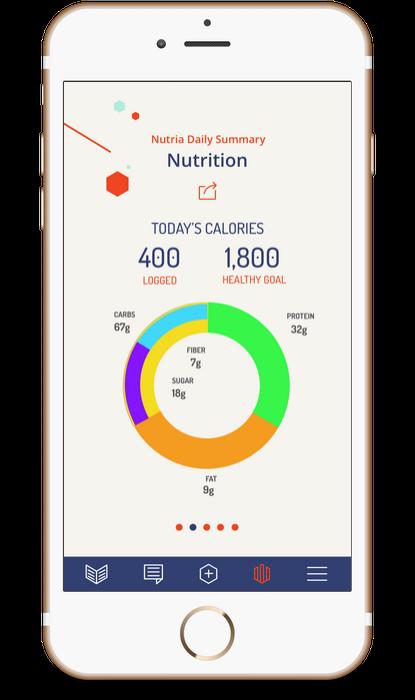View nutrient consumption