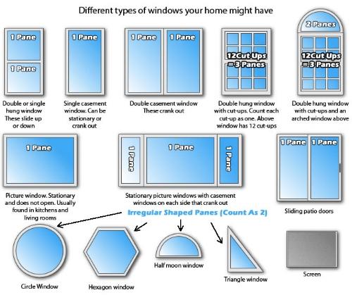Different-types-of-windows.jpg