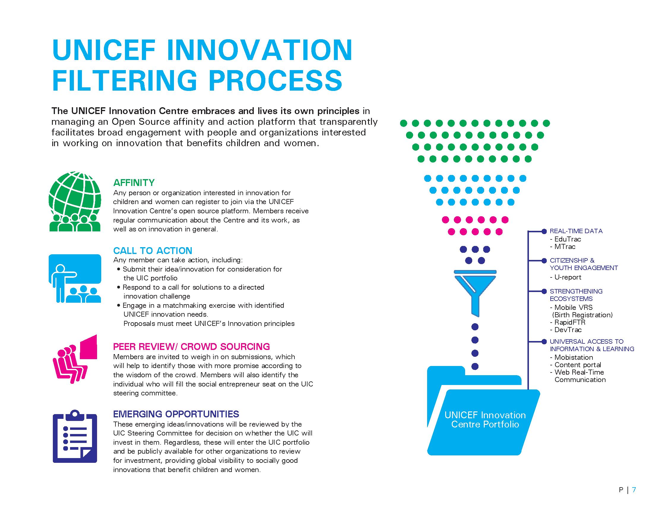 UNICEF Brochure_webversion_Page_07.png