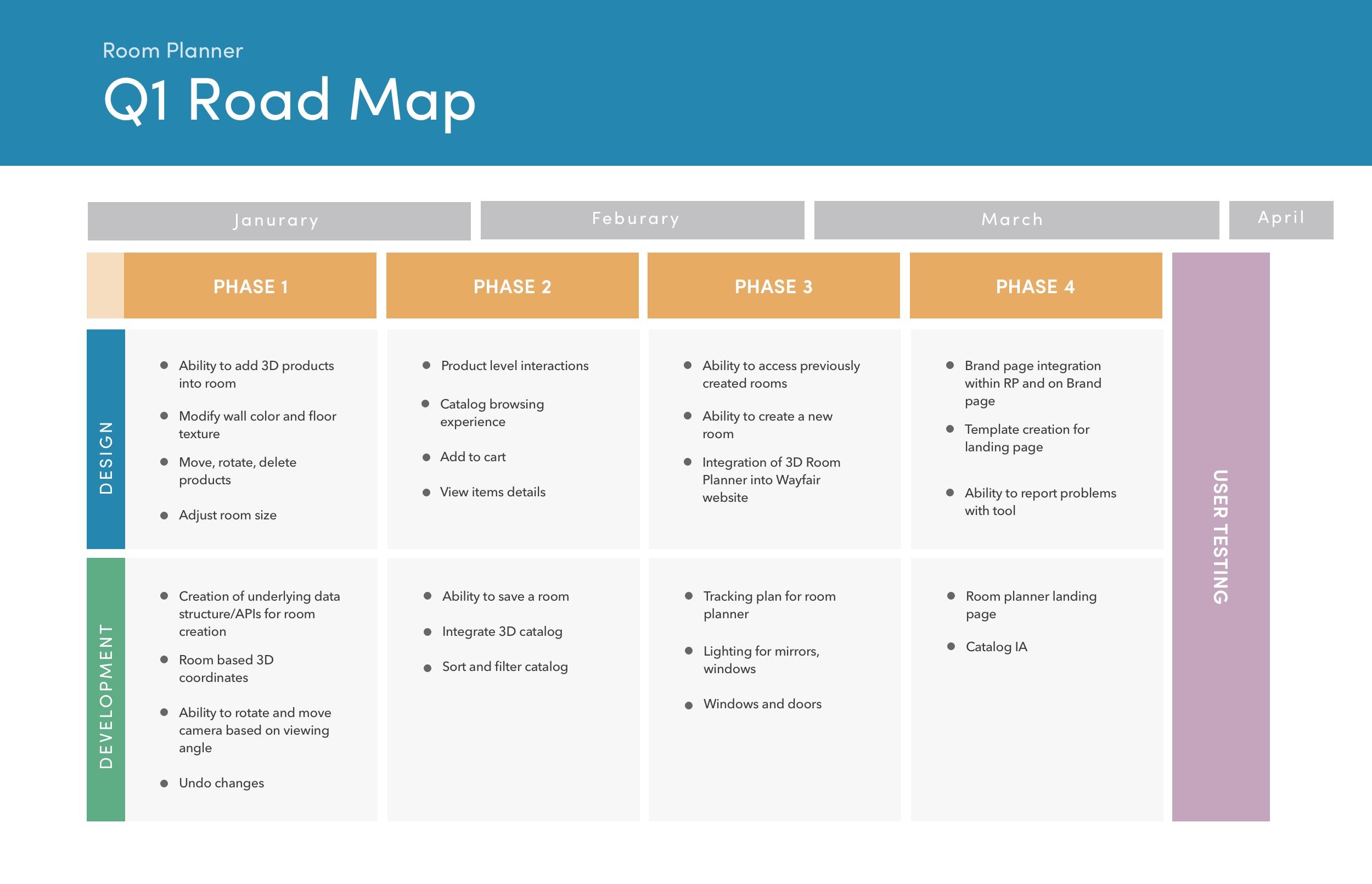 RP MVP Roadmap.jpg