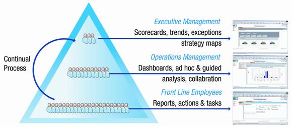 org pyramid.png
