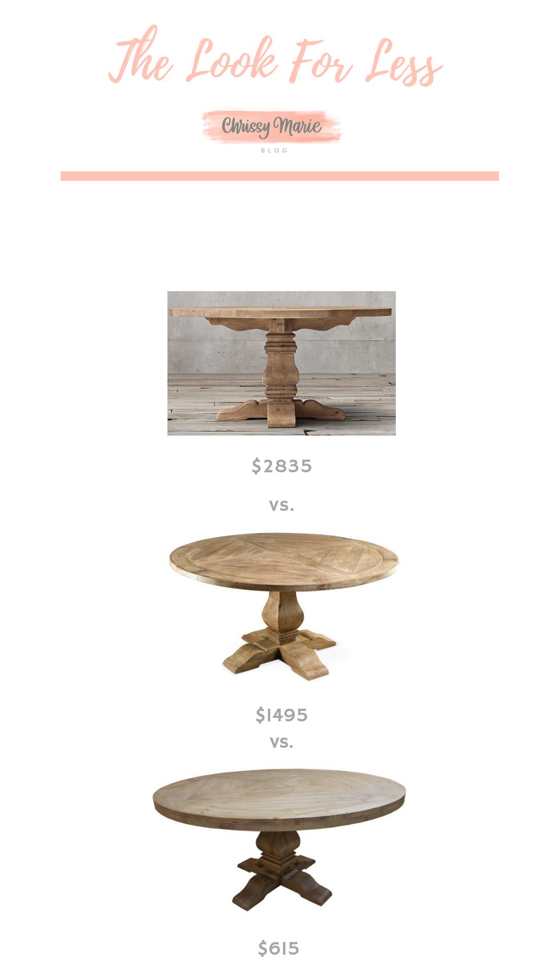 Restoration Hardware Salvaged Wood Round Dining Trestle: Splurge or Save? Knock Off Alternatives