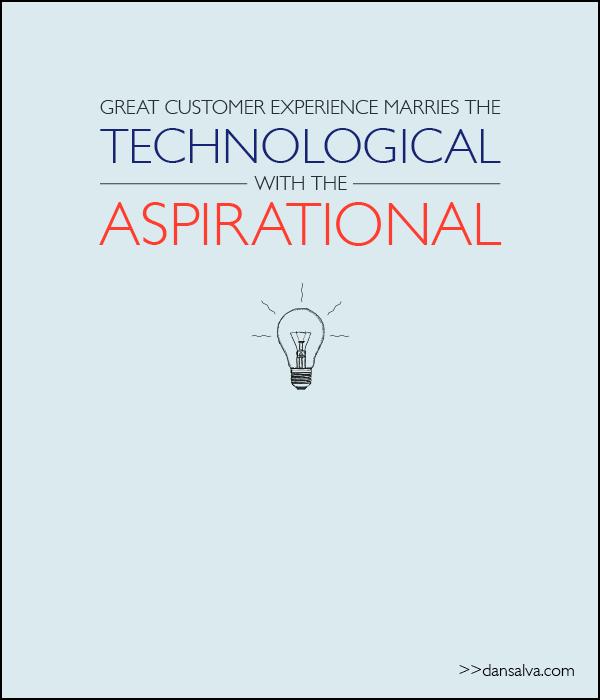 technological_aspirational.png