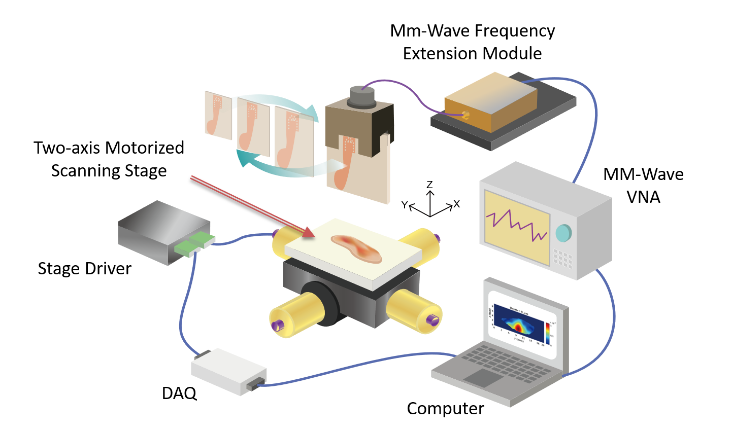 Schematic diagram of the imaging system.
