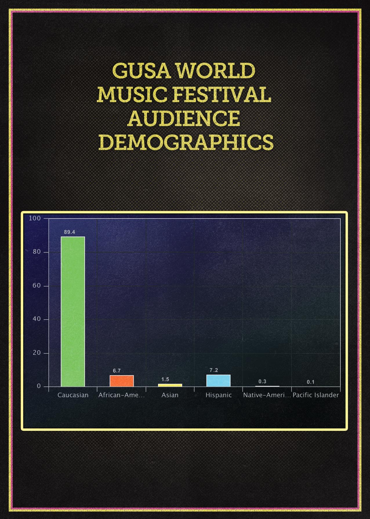 Gusa World Music Festival Sponsor Packet_page-0004.jpg