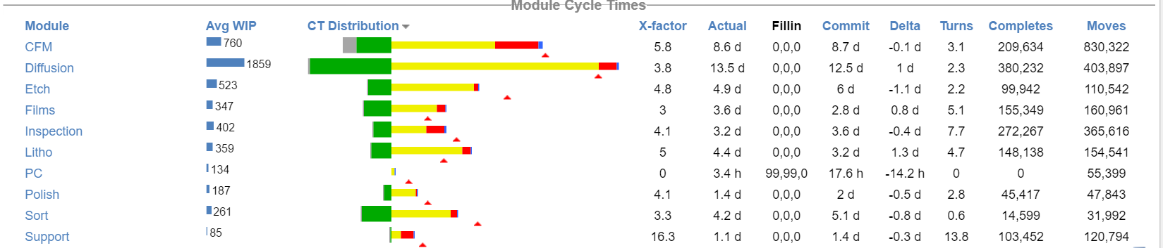 cycle time analyzer 1.png