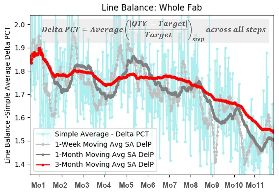 line_balance.png