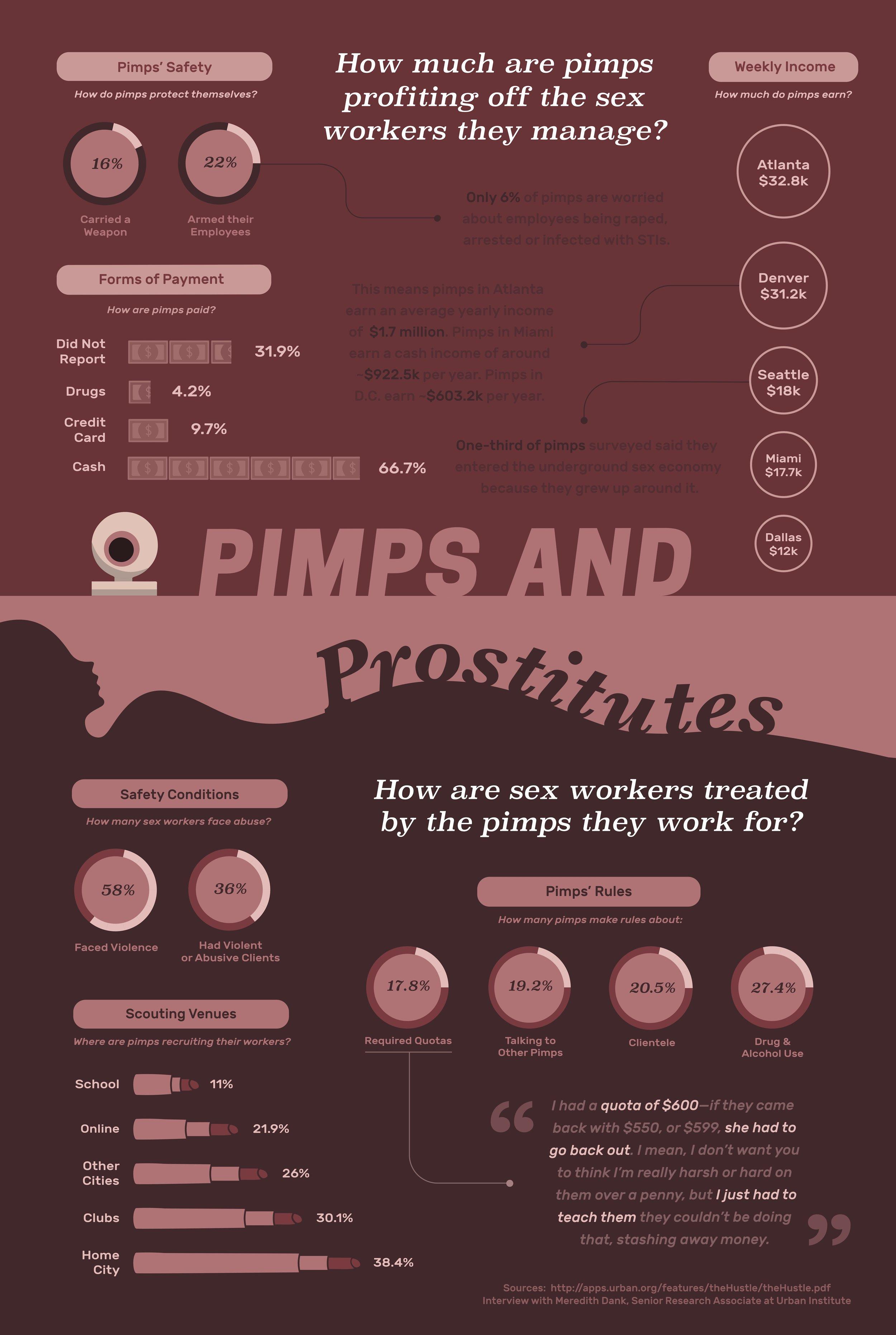 SexWork_Infographic copy.jpg