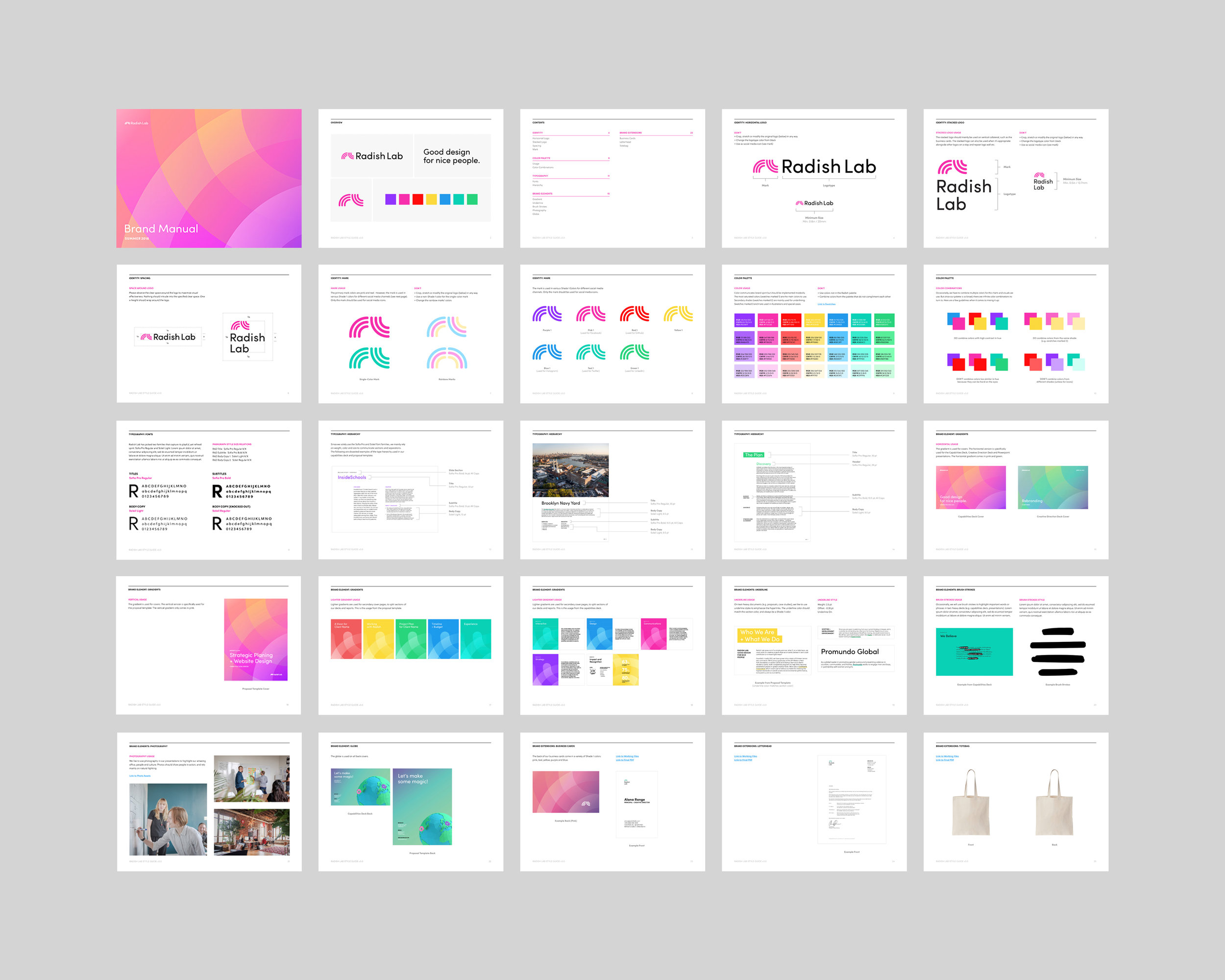 Brand Manual:  inside pages