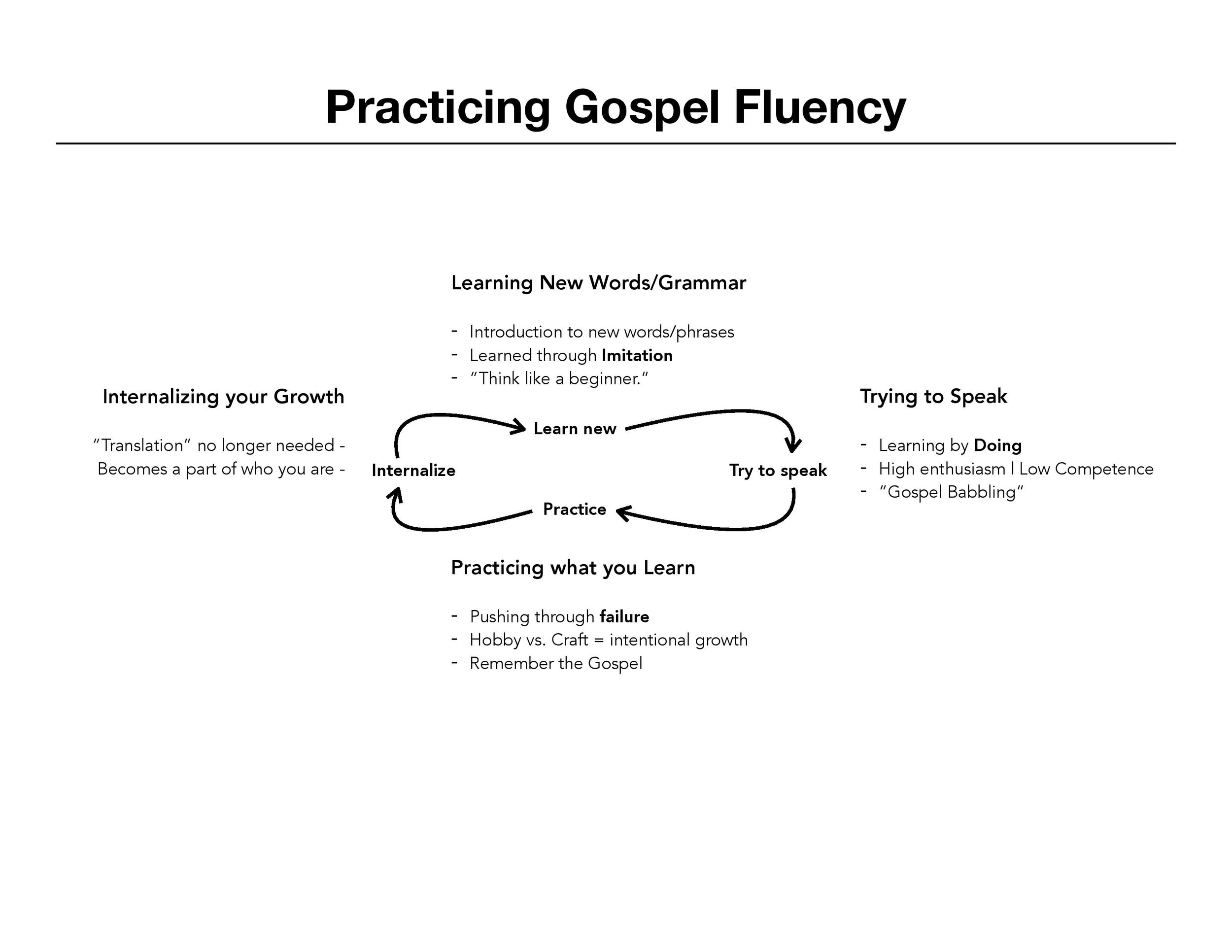 Concentric Rings of the Gospel Handout PDF-page-002.jpg