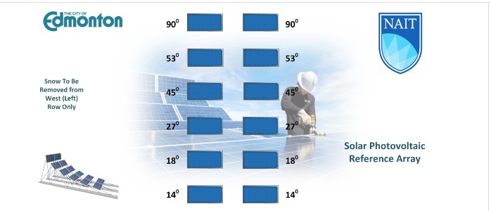 Nait solar panel report image
