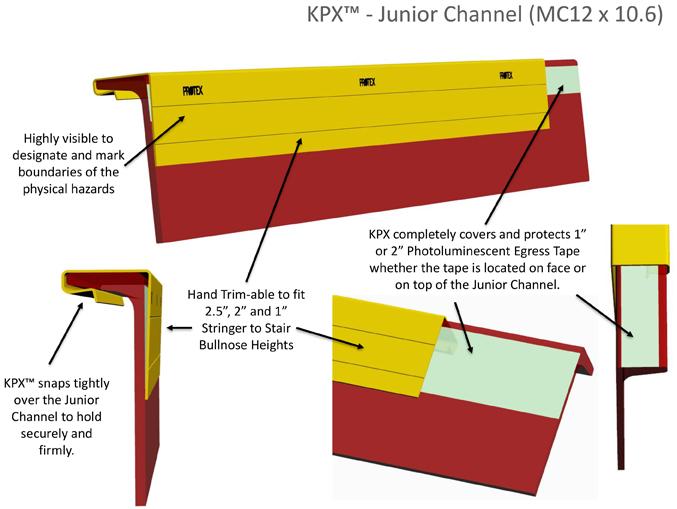KPX - Junior Channel Features.jpg