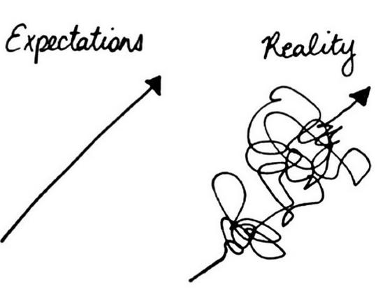 Expectations-vs-reality_Daily-inspiration