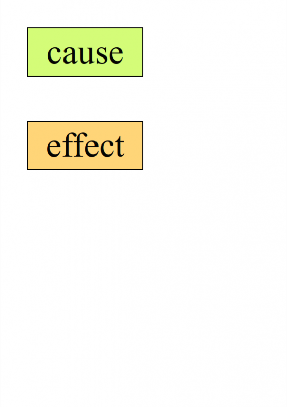 6.-Cause-Effect-lessonEng_011-565x800.png