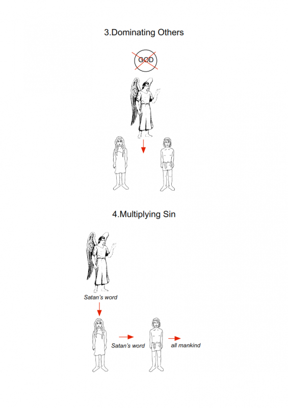 20.-Four-kinds-of-Fallen-Nature-lessonEng_011-565x800.png