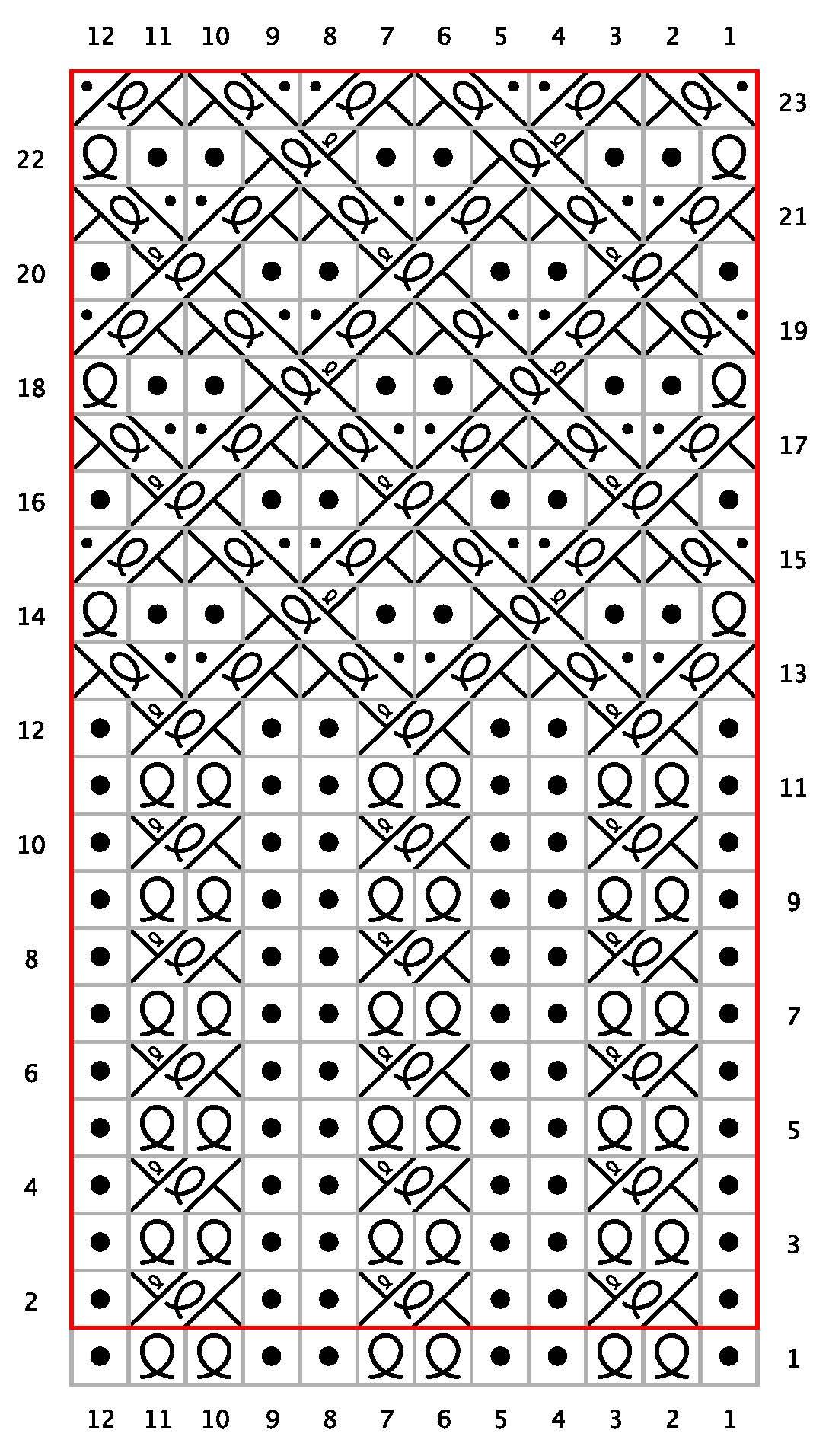 Chart C.jpg