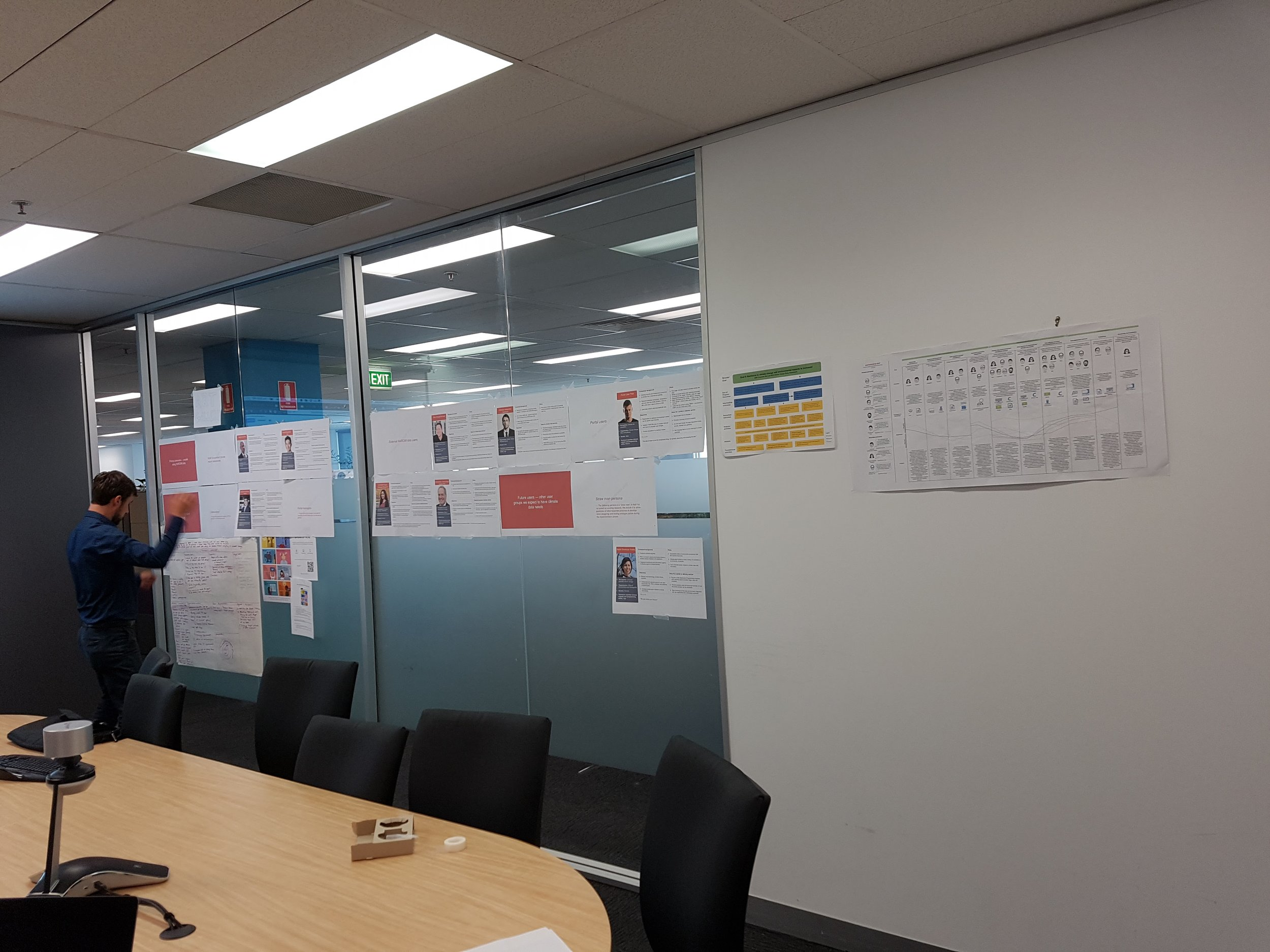 Produced a gallery of research outputs, such as Personas, Experience Map, strategic objectives and insights to co-create our Design Criteria for the portal.