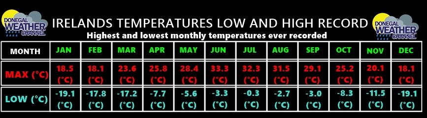 climate temp.jpg