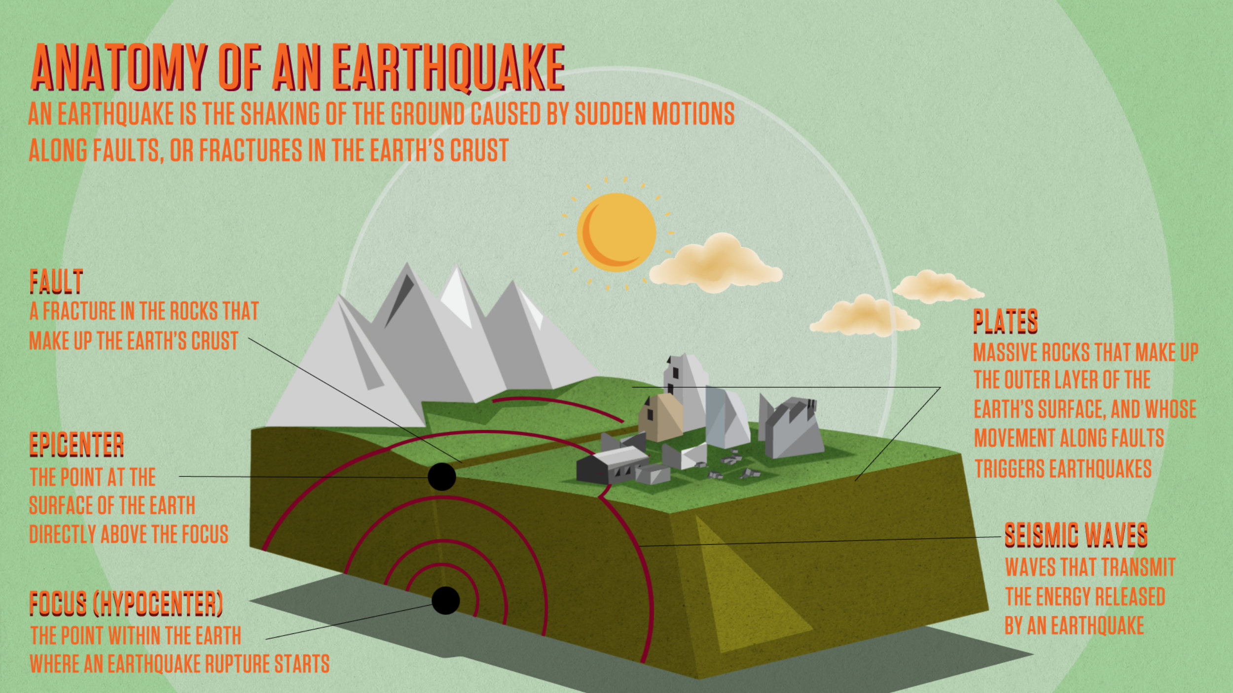 EARTHQUAKE CAUSE.jpg