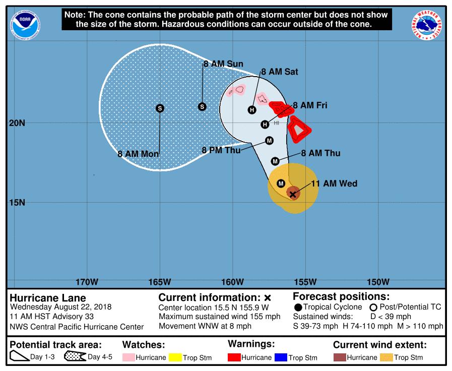 Track of Hurricane and path