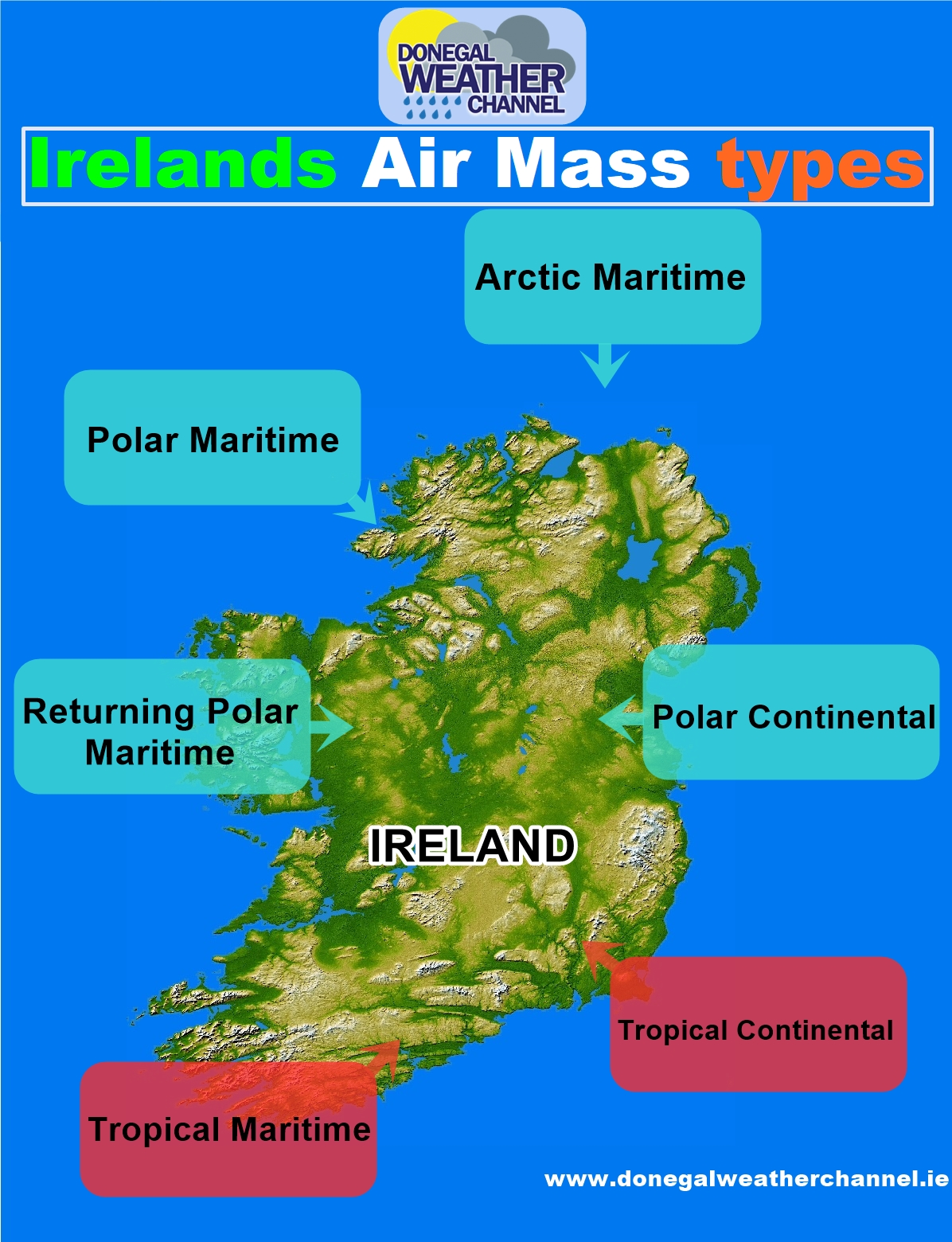 Map shown the different air mass