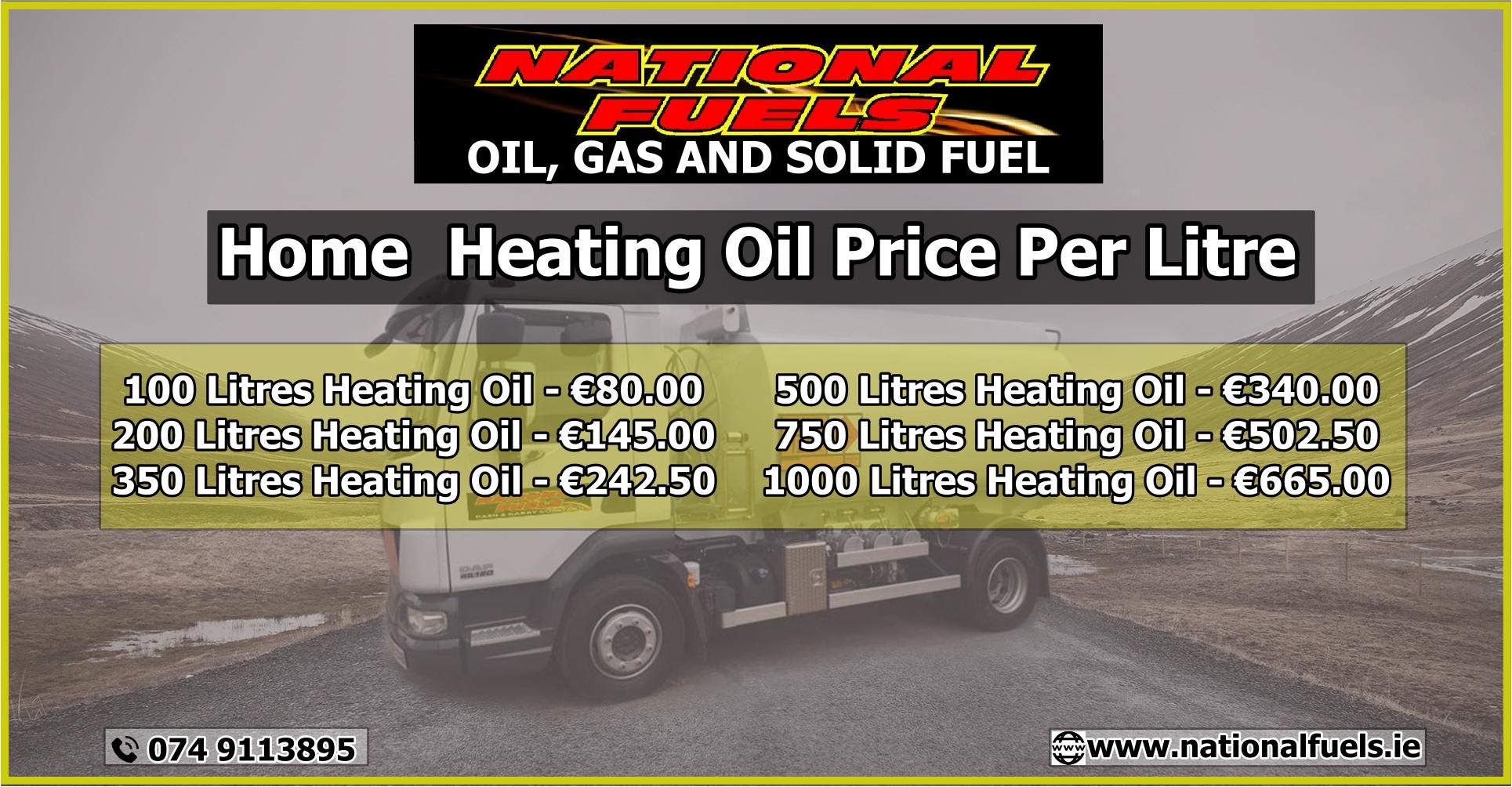 add edit national fuels.jpg