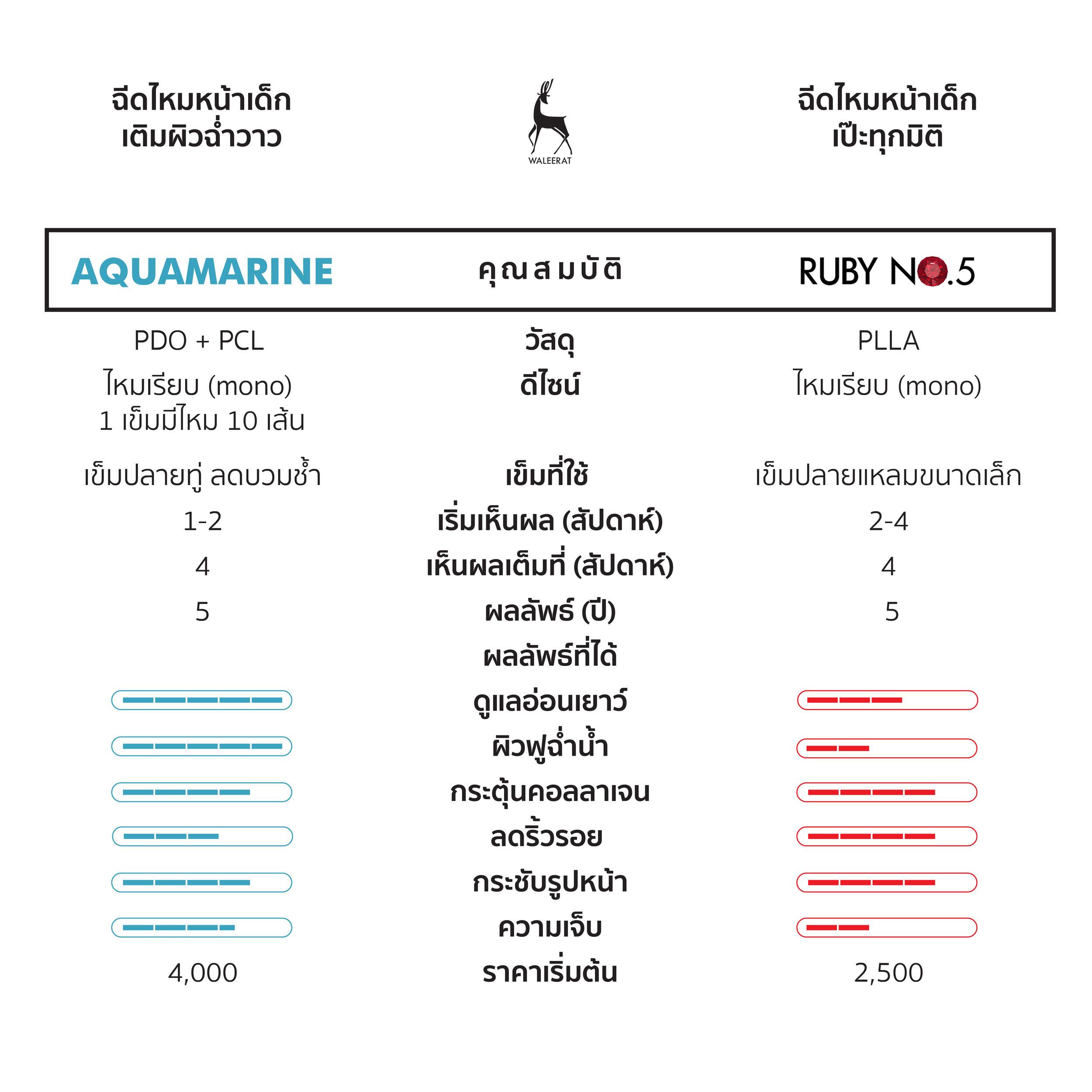 aquamarine VS ruby no.5 คุณสมบัติ_01-01.jpg