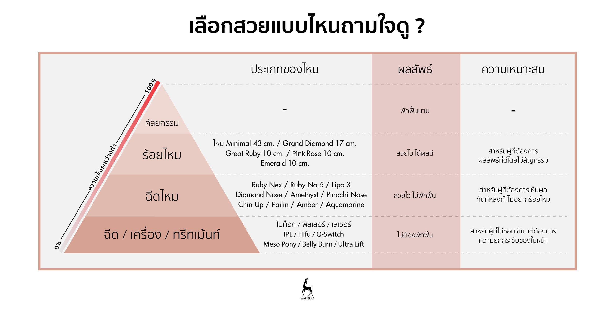 ตารางพิรามิด-01.jpg