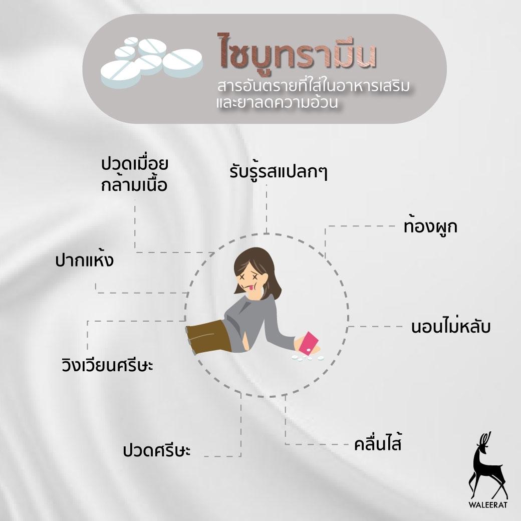 Contents 05012019_๑๙๐๑๐๕_0007.jpg
