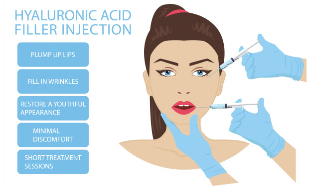 hyaluronic acid facial injection effects benefits 1212 1119