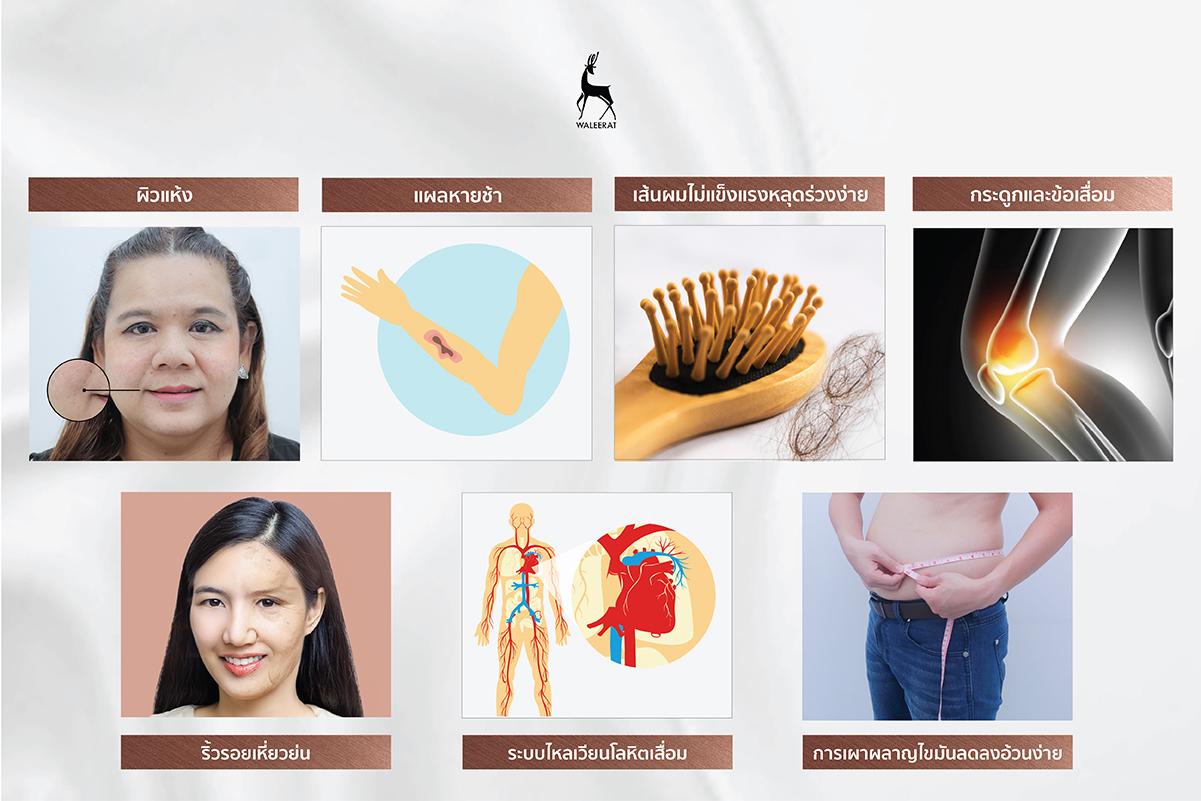 body lack collagen effect