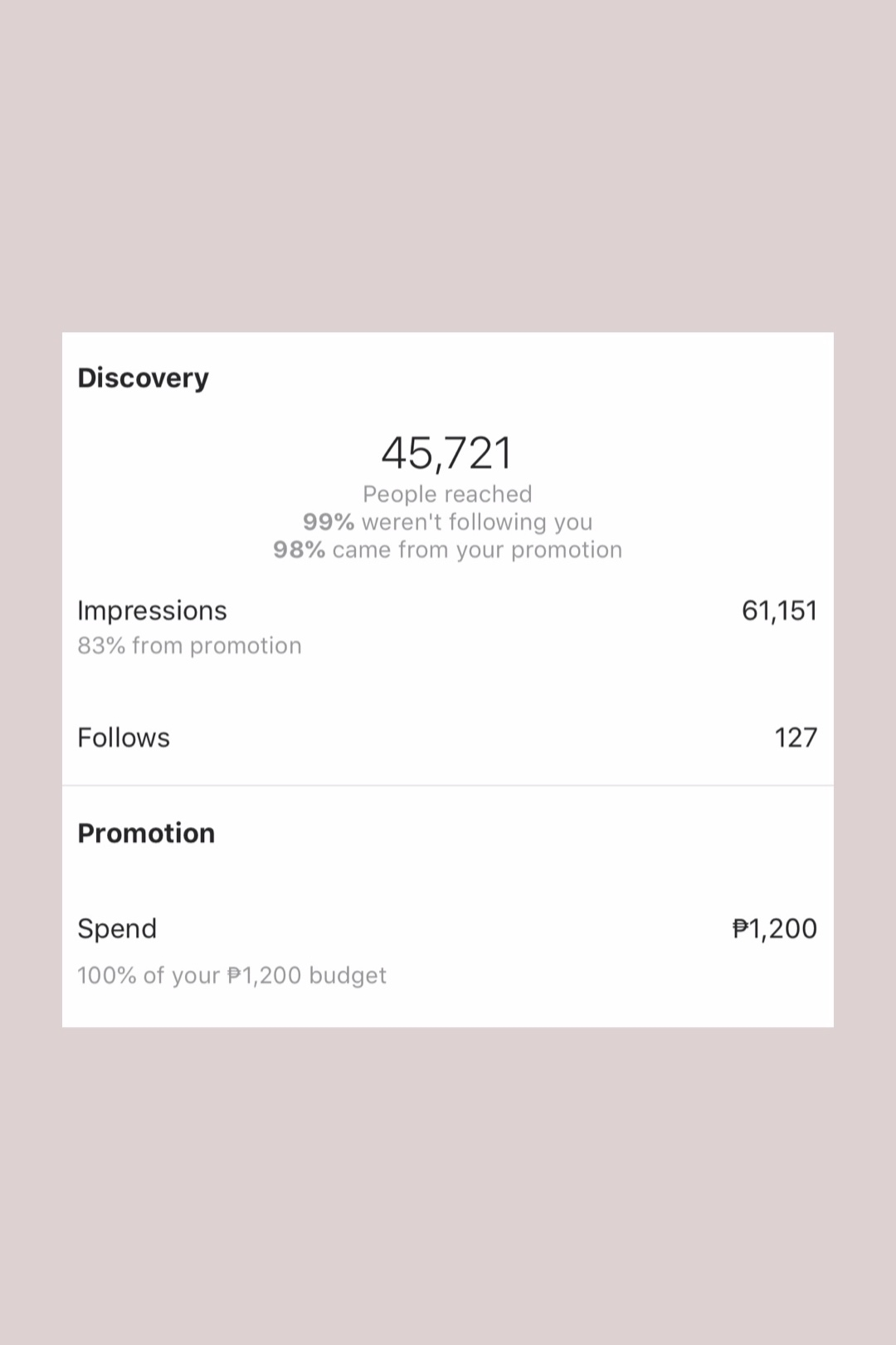 instagram-promote-results-02