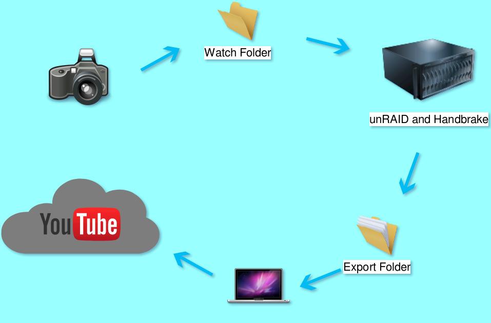 Untitled Diagram(1).jpg