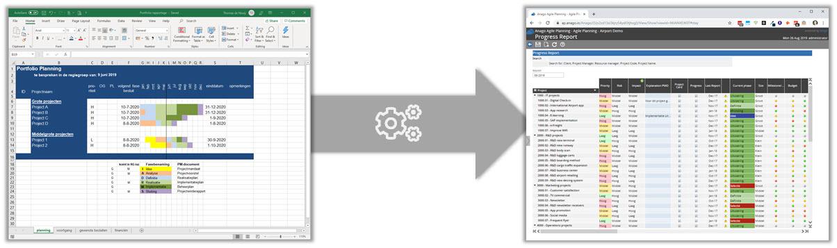 Van Excel naar een complete planningsoplossing in de cloud