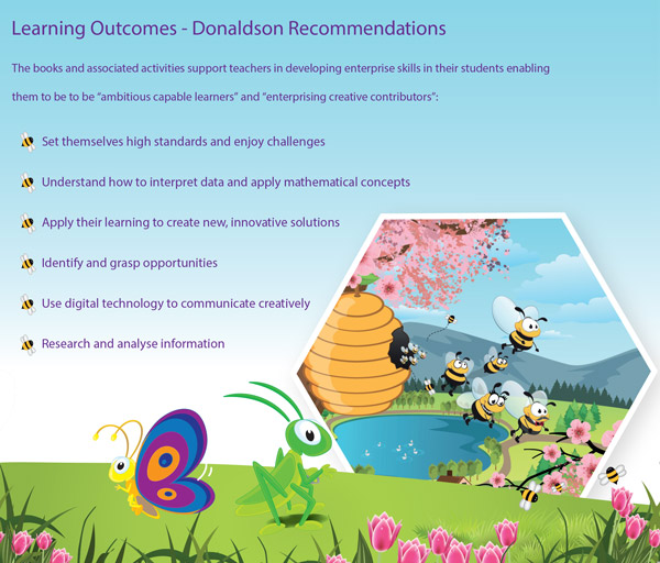 Bumbles-of-Honeywood-Donaldson-Learning-Outcomes.jpg