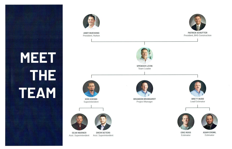 BHS-Hutton-Team-web-01.jpg