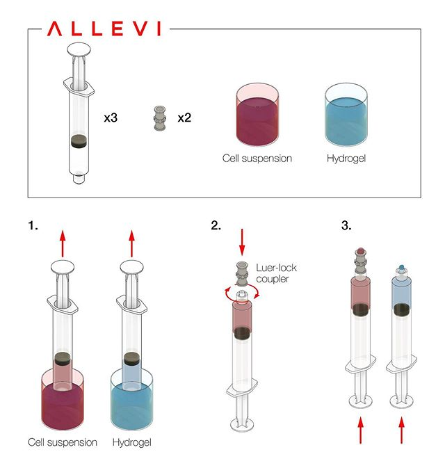 You're going to want to bookmark this one - or better yet - print it out and keep it taped to your sterile hood. Click the link in bio for the Allevi guide for cell-mixing and bioink-loading. #buildwithlife #bioprintallevi :: :: :: #3d #bioprinter #bioink #protocol #biology #bioengineering #biotech #bio #tissueengineering #lablife #sterile #cellmixing #bestpractices #biomaterial #regenerativemedicine #quickstart #phd #phdlife #research #pharma #bioprinting
