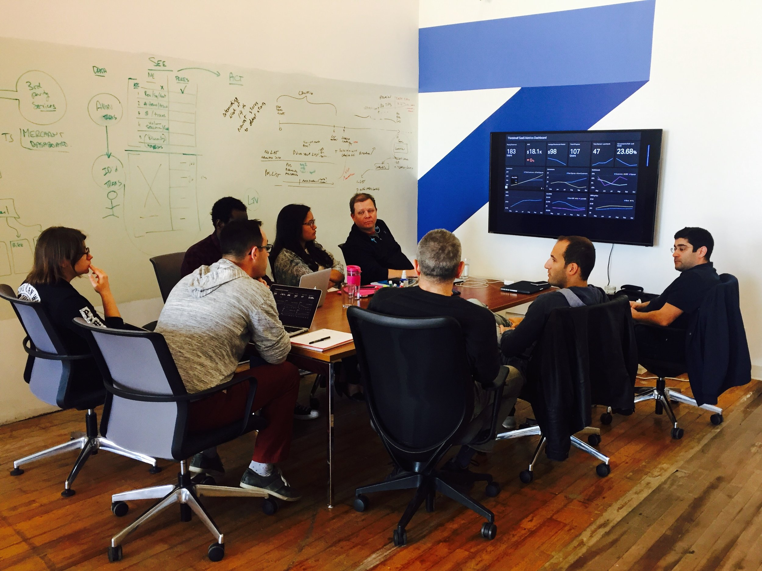 Making data-driven decisions as a team