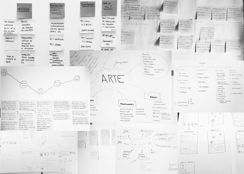 Design thinking - Distintas técnicas de design thinking han guiado todo el proceso, desde el momento de fijar el problema hasta dar con su solución, basada en experiencia de usuario.
