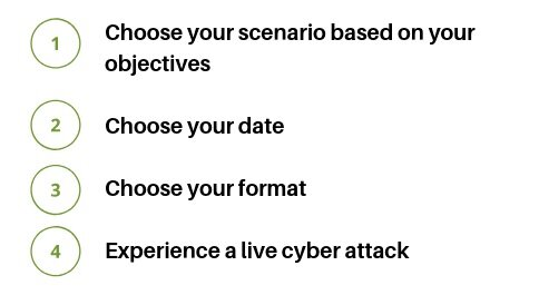 Choose+your+scenario+based+on+your+objectives+Choose+your+date+Choose+your+format+Experience+a+live+cyber+attack.jpg