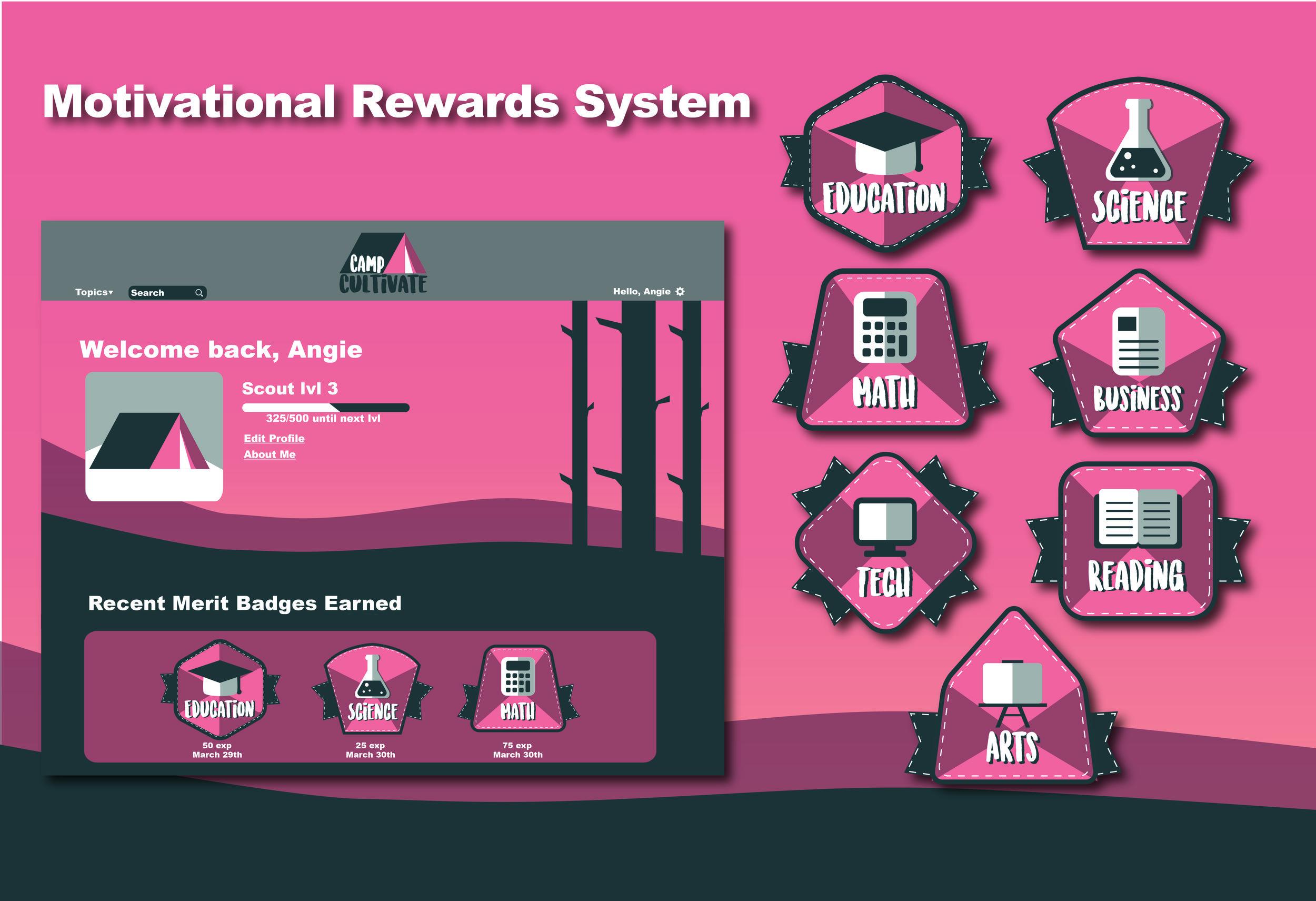 Motivational Rewards System page-01.jpg