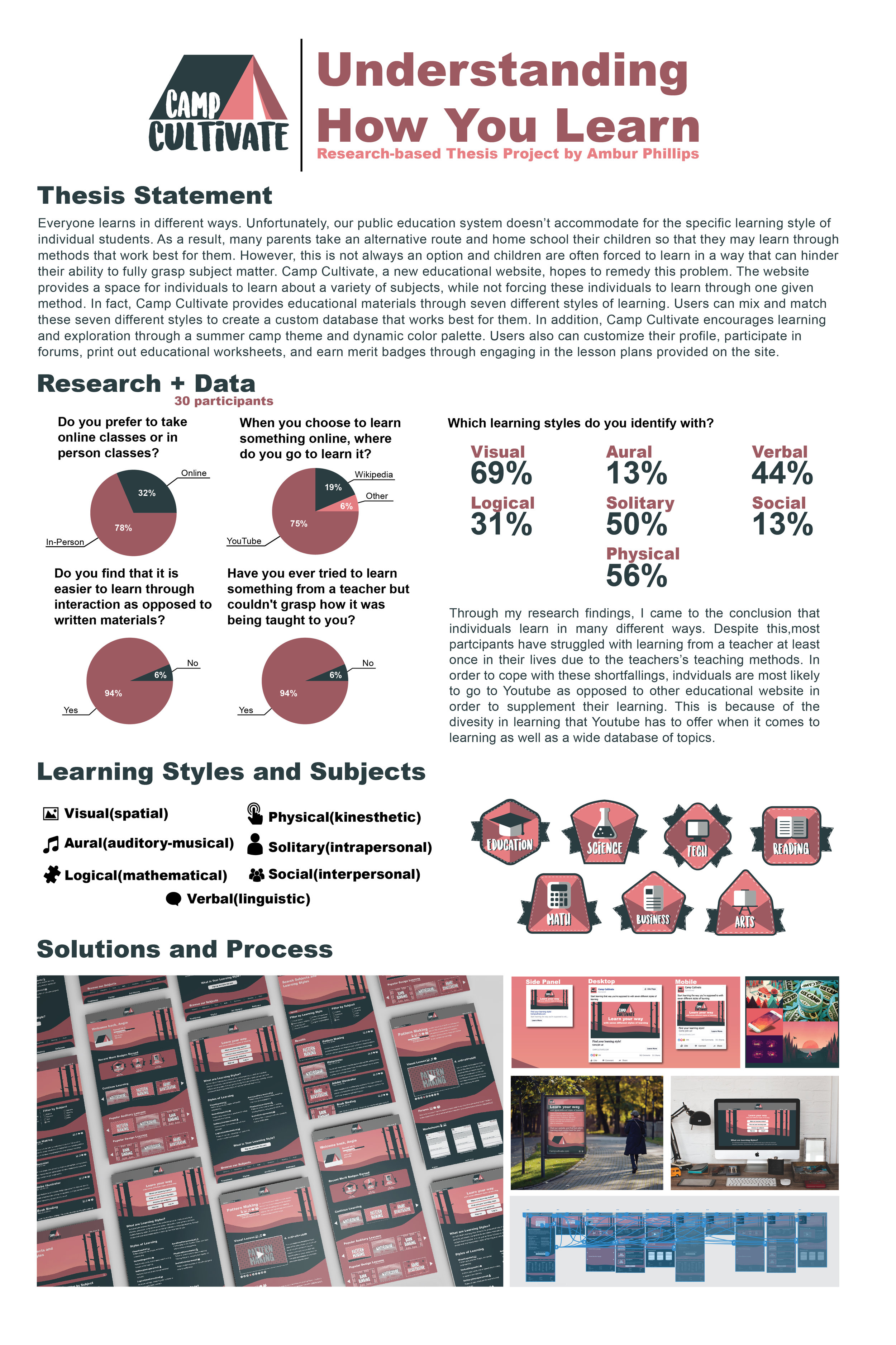 Capstone Research Infographic Poster-01.jpg