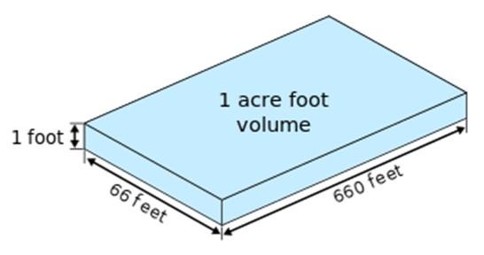 acrefoot.jpg