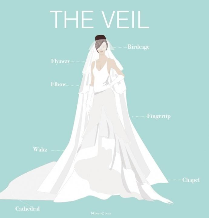 bridal-veil-graphic-690x721.jpg